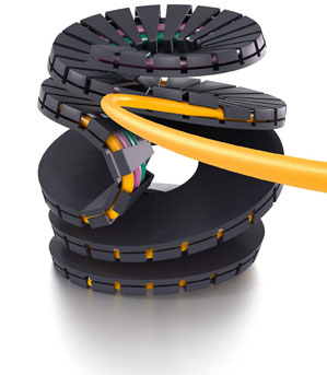 Twisterband cable carriers